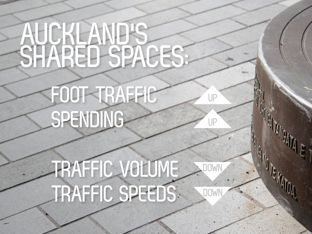 A Tale of Two Cities (2): Auckland's Shared Space programme turns streets into places